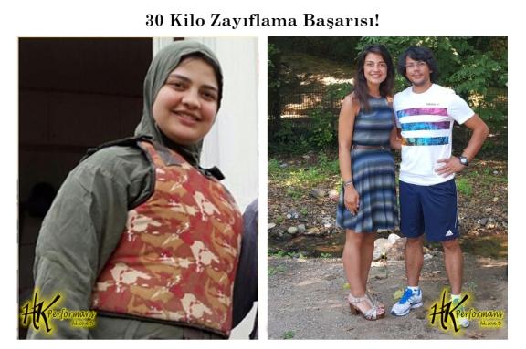 zayiflama_kampi_fiyatlari_03